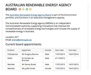 A screengrab from the Australian Government Boards website from 14 January showing the term dates for the recent board members of the Australian Renewable Energy Agency (Arena).