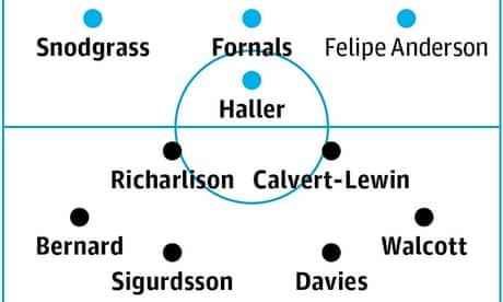 West Ham v Everton: match preview