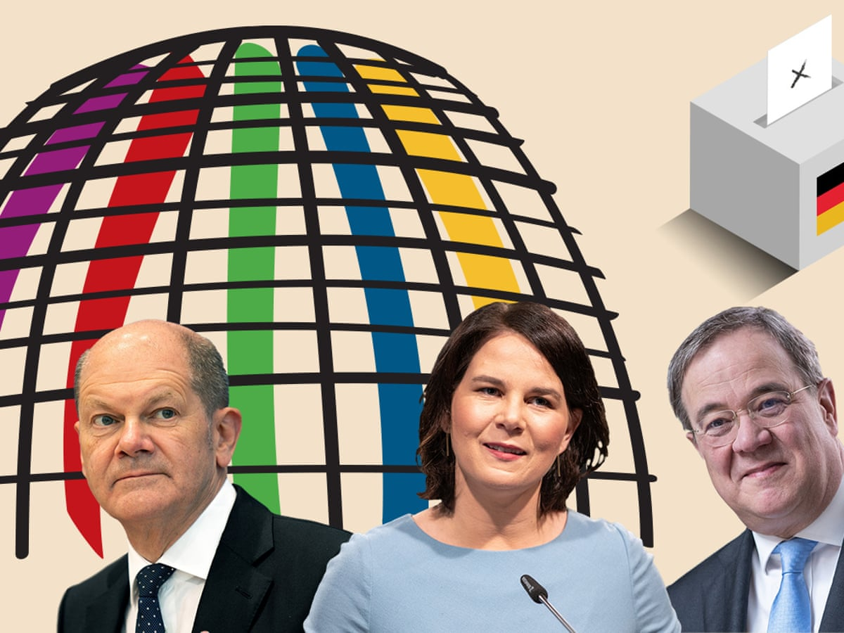 German election poll tracker: who will be the next chancellor? | German  federal election 2021 | The Guardian