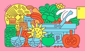 The Gut health shopping basket
