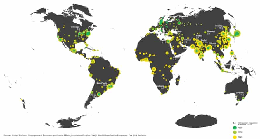 Past and present growth of cities around the world