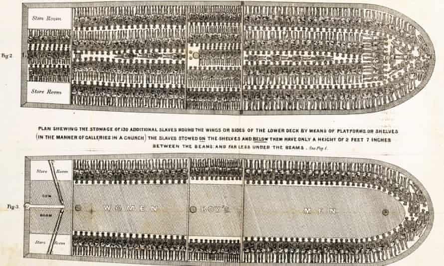 Plan of a British slave ship showing how slaves were stowed.