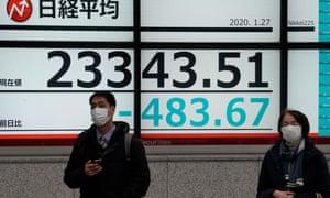 People wearing masks walk past a display showing information of Tokyo's Nikkei Stock Average