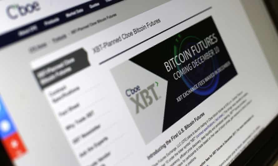 Negoziazione di future Bitcoin con IBKR | IB Knowledge Base
