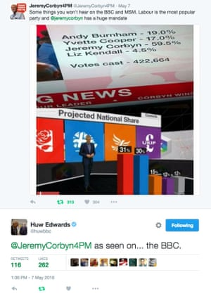 Huw Edwards sasses the JeremyCorbyn4PM Twitter account