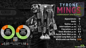Infographic by WhoScored.