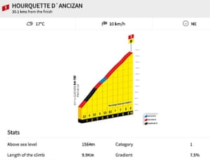 Hourquette D'Ancizan