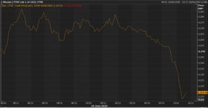A chart showing the FTSE 100 turning negative shortly after the release of the OECD economic figures on Wednesday.