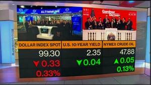 The Wall Street open