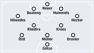 Joachim Löw is expected to use his tried and trusted 4-2-3-1 formation in France.