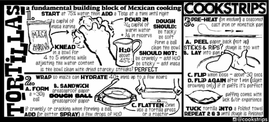 One of Len and Alex Deighton's recent cookstrips for Observer Food Monthly.