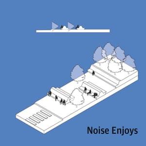 Noise enjoys