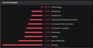 FTSE 100 sectors, 13 February 2020