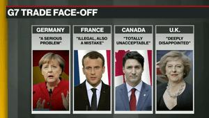 What G7 leaders think of Trump's steel and aluminium tariffs