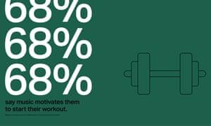 Global Marketing Brilliant Sound Quant Study-Hero Image-Workout-Q3FY19 MST-MST fid34525