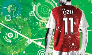 'Mesut Özil does run quite a lot. But at Arsenal he has failed to add any further gears to his game.'