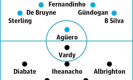 Manchester City v Leicester City: match preview