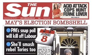The Sun made a loss of £24m in 2016