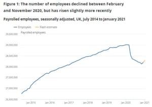 UK payrolls