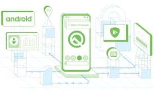 Android Q: everything you need to know about Google's update