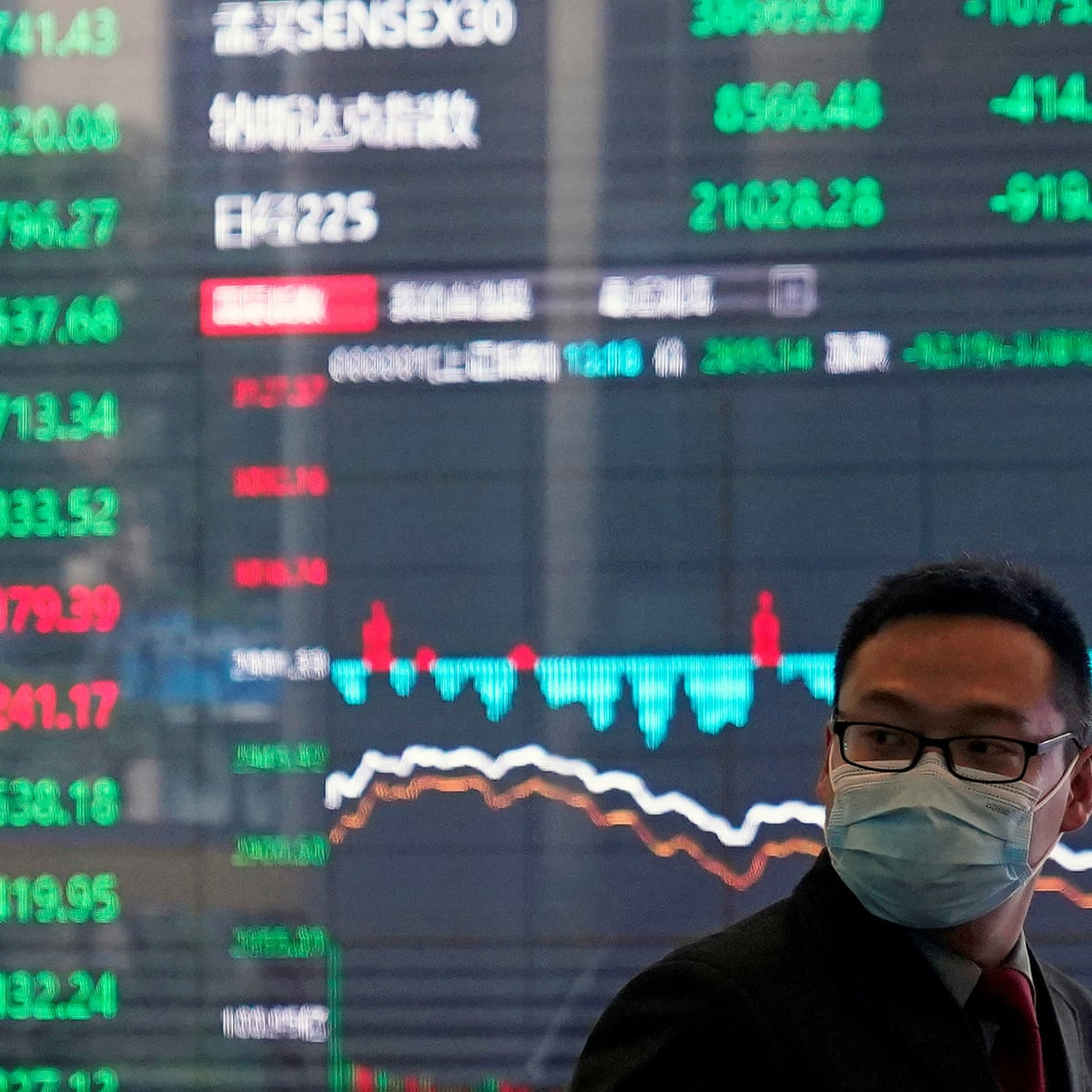 China's stock market closes at highest level in five years | World news |  The Guardian