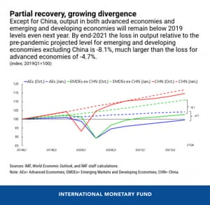 IMF's latest World Economic Outlook