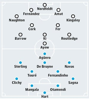 Swansea City v Manchester City: probable starters in bold, contenders in light.