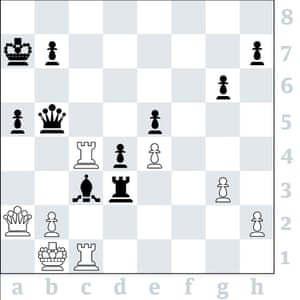 Chess: age catches up with Garry Kasparov in 5-1 loss to