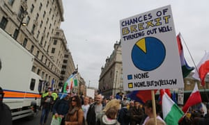 Pie chart: chances of Brexit turning out well