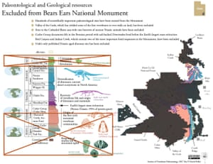 Cuts to Bears Ears National Monument will result in loss of protection for key Carboniferous, Permian and Cretaceous fossil bearing sites.