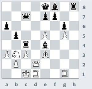 3520Velimir Ivic v Vladimir Dobrov, Silver Lake Open, Serbia 2017. How did Black (to move) score a decisive breakthrough?