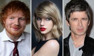 Ed Sheeran, Taylor Swift, Noel Gallagher