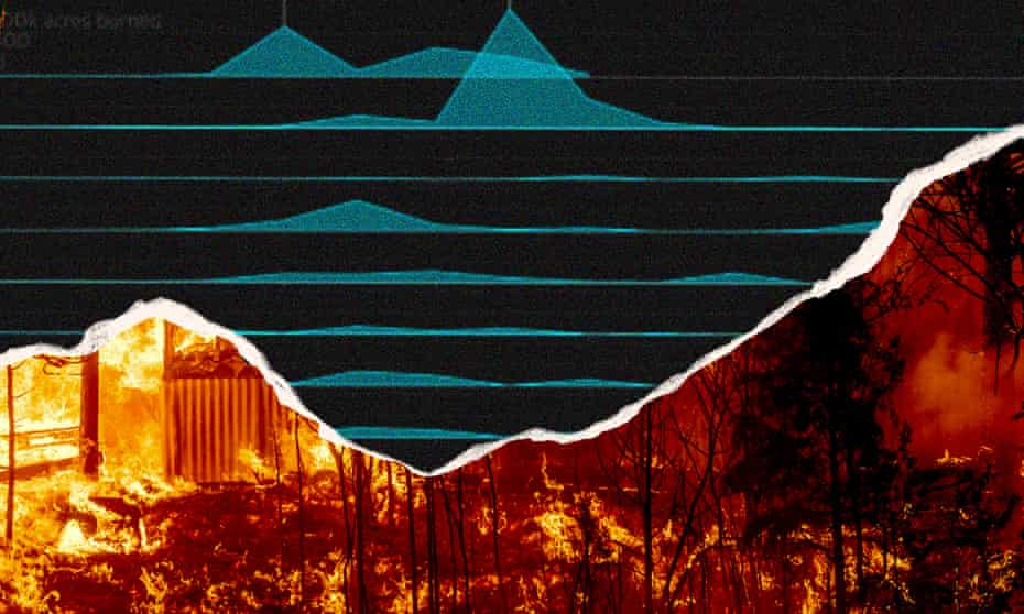 Photo illustration of a wildfire burning overlaid on a graph