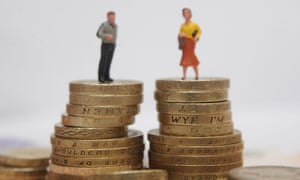 The gender pay gap is just one of the issues of concern to the Equality and Human Rights Commission