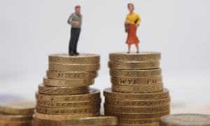 Plastic models of a man and woman standing on a pile of coins.