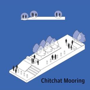 Chitchat mooring