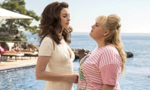 Anne Hathaway and Rebel Wilson in The Hustle.