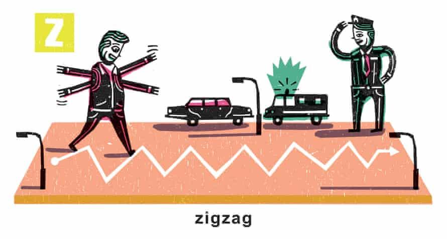 Z - style guide illustration
