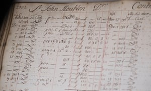 An historic ledger detailing the accounts of Sir John Houblon, a former bank governor