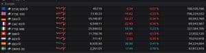 European stock markets, close, October 12 2021