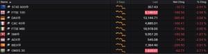 Stock markets fell heavily on Thursday.