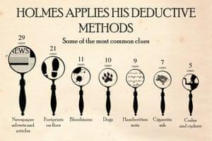 Sherlock gallery: Holmes Applies His Deductive Methods