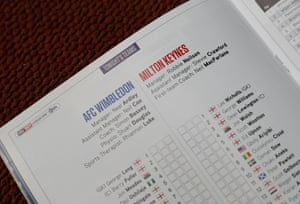 In the programme there is away team is just referred to as Milton Keynes