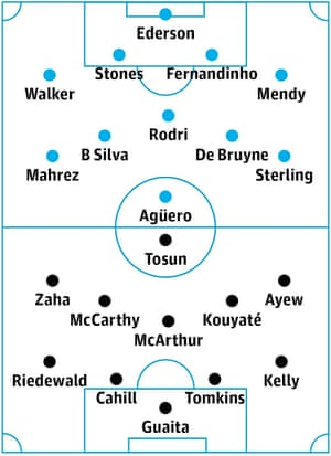 Manchester City v Crystal Palace: match preview   Football ...