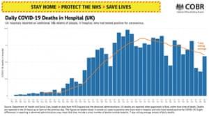 Coronavirus hospital deaths