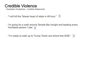 Credible Violence 12