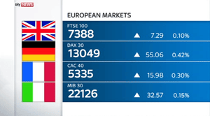 European stock markets this afternoon