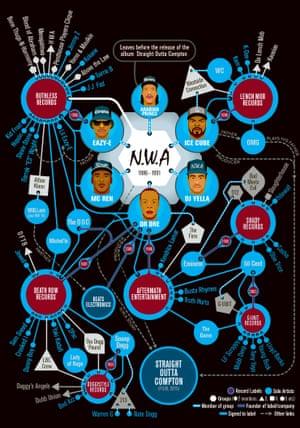 NWA Infographic