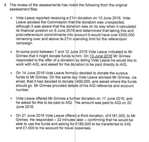 The brexit whistleblower did vote leave use me was i naive uk an excerpt from the electoral commissions november 2017 assessment review facebook twitter pinterest altavistaventures Gallery