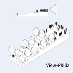 View-philia
